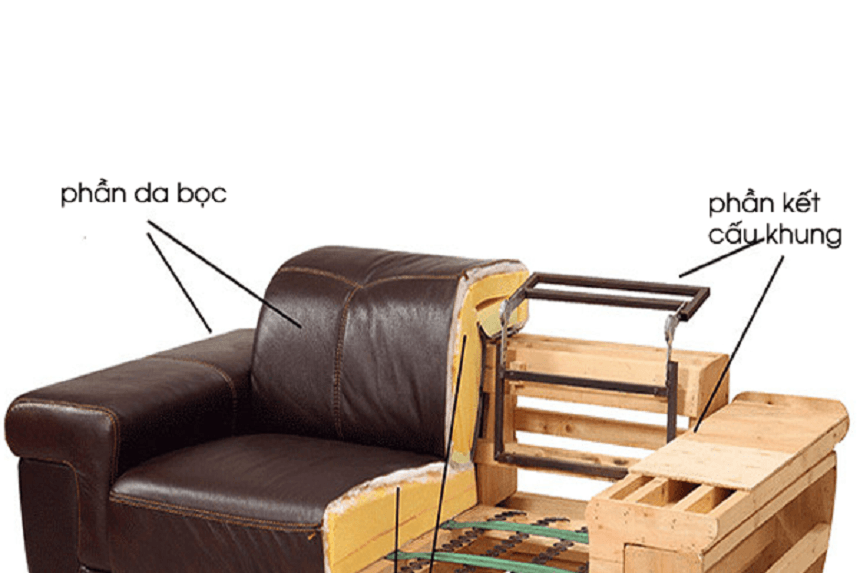 cấu tạo bộ ghế sofa giá 3 triệu