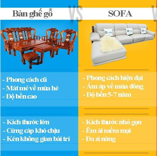 So sánh nhanh một số tiêu chuẩn giữa bàn ghế gỗ và sofa