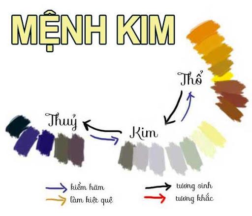 Chọn gam màu tuổi mệnh Kim 1963